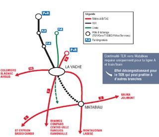 Doc Interland réseau TC Proposition